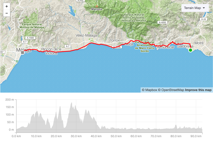 Stage 7 Graphic